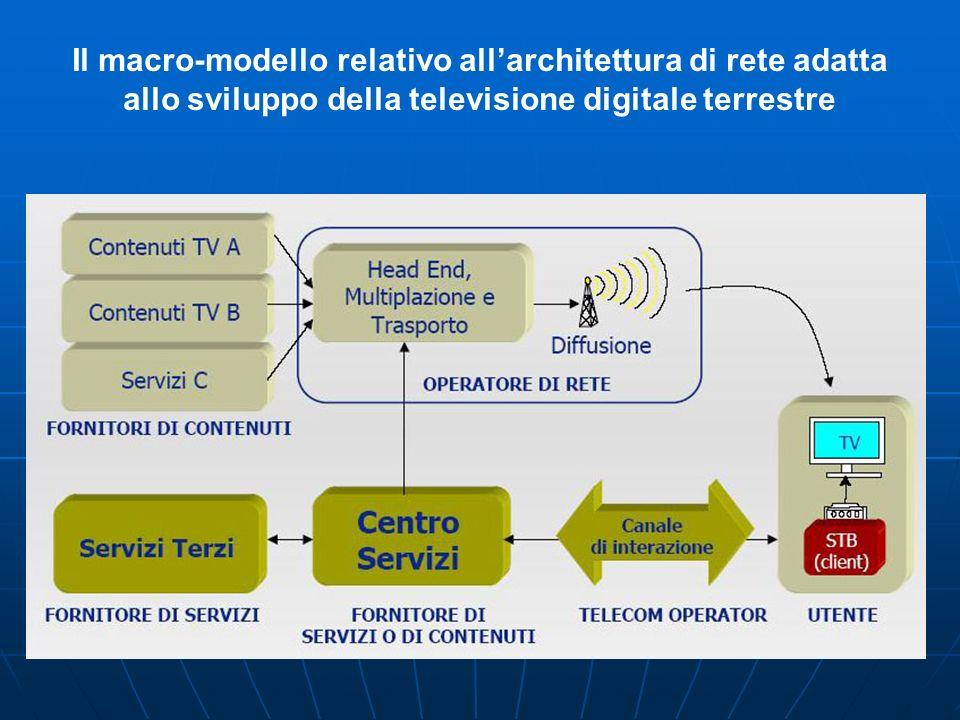 Il macro-modello relativo allarchitettura di rete adatta allo sviluppo della televisione digitale terrestre