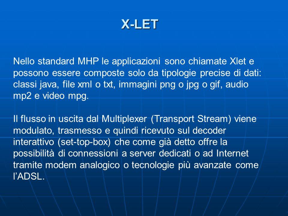 Nello standard MHP le applicazioni sono chiamate Xlet e possono essere composte solo da tipologie precise di dati: classi java, file xml o txt, immagi
