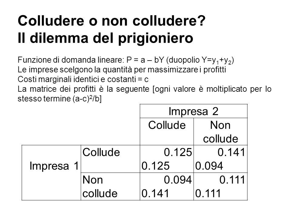 Impresa 2 ColludeNon collude Impresa 1 Collude0.125 0.141 0.094 Non collude 0.094 0.141 0.111 Colludere o non colludere? Il dilemma del prigioniero Fu