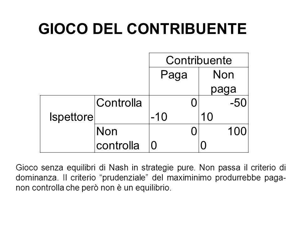 Contribuente PagaNon paga Ispettore Controlla0 -10 -50 10 Non controlla 0000 100 0 GIOCO DEL CONTRIBUENTE Gioco senza equilibri di Nash in strategie p