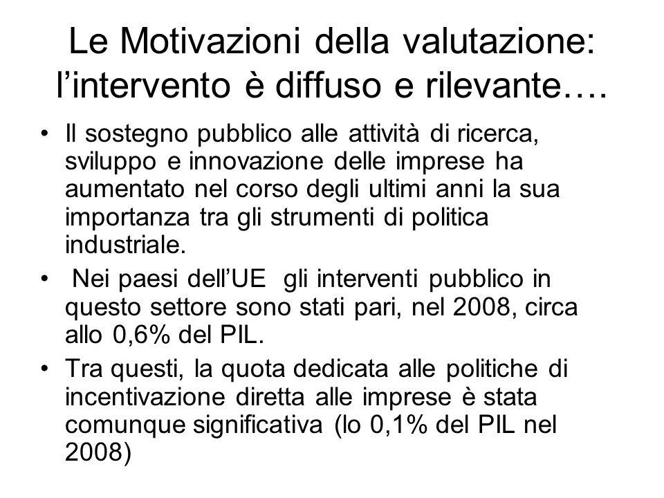 Una breve nota sulla politica In Italia esistevano due principali strumenti di incentivazione dellinnovazione e della R&S: FAR (Fondo per le agevolazioni alla ricerca) del MIUR Principalmente per la componente ricerca FIT (Fondo per linnovazione tecnologica) del MISE Principalmente per la componente innovazione (di vario tipo) Questo lavoro si focalizza sul FIT >1 miliardo di erogati per le domande nel periodo 2001-02