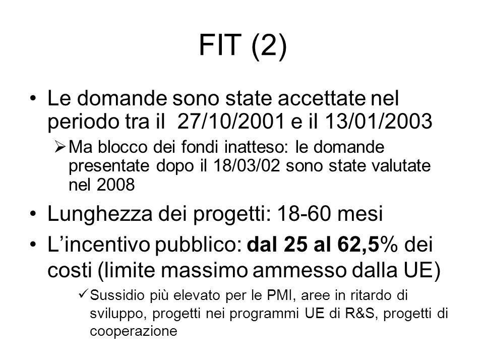 FIT (2) Le domande sono state accettate nel periodo tra il 27/10/2001 e il 13/01/2003 Ma blocco dei fondi inatteso: le domande presentate dopo il 18/03/02 sono state valutate nel 2008 Lunghezza dei progetti: 18-60 mesi Lincentivo pubblico: dal 25 al 62,5% dei costi (limite massimo ammesso dalla UE) Sussidio più elevato per le PMI, aree in ritardo di sviluppo, progetti nei programmi UE di R&S, progetti di cooperazione