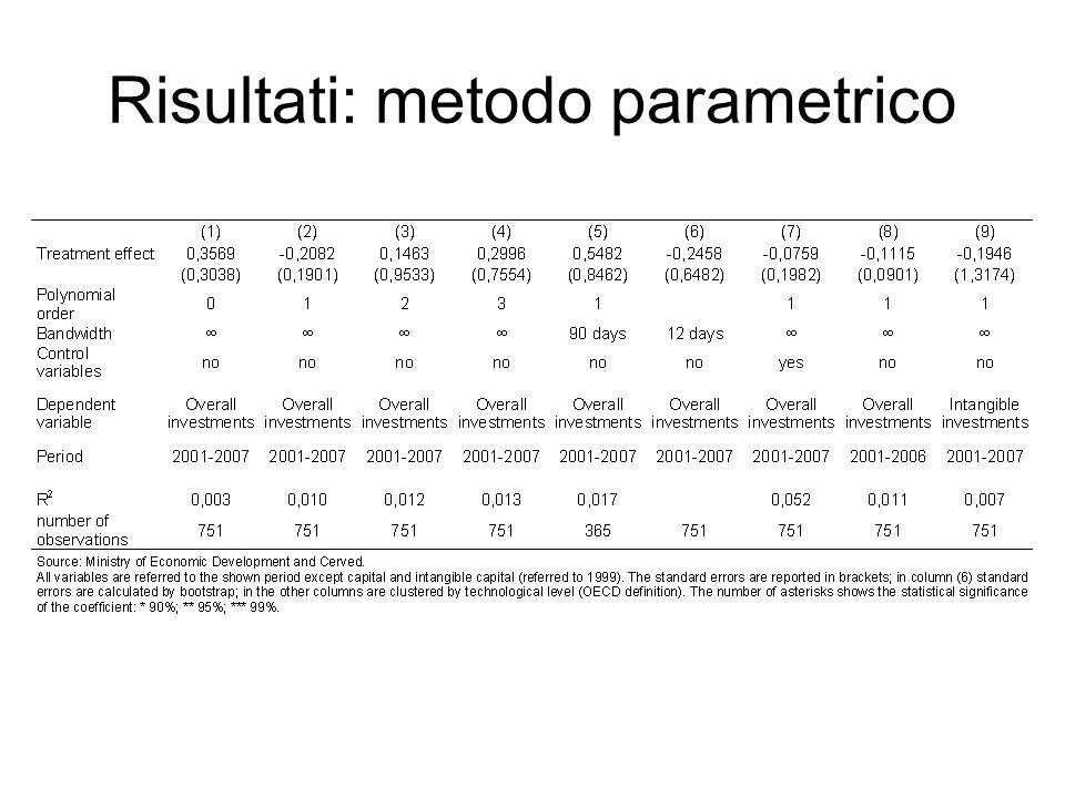 Risultati: metodo parametrico