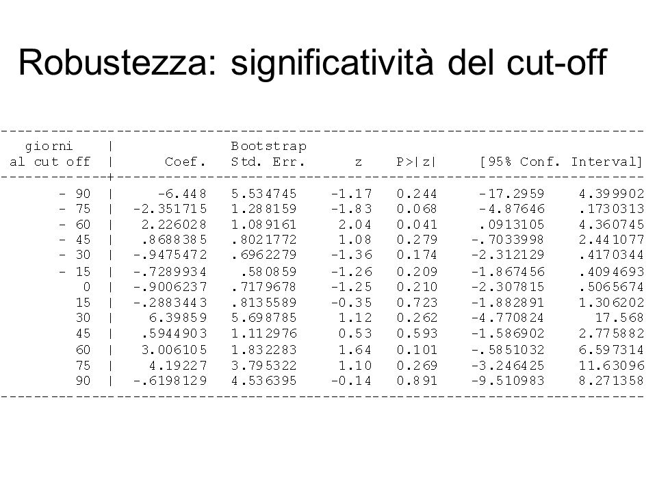 Robustezza: significatività del cut-off