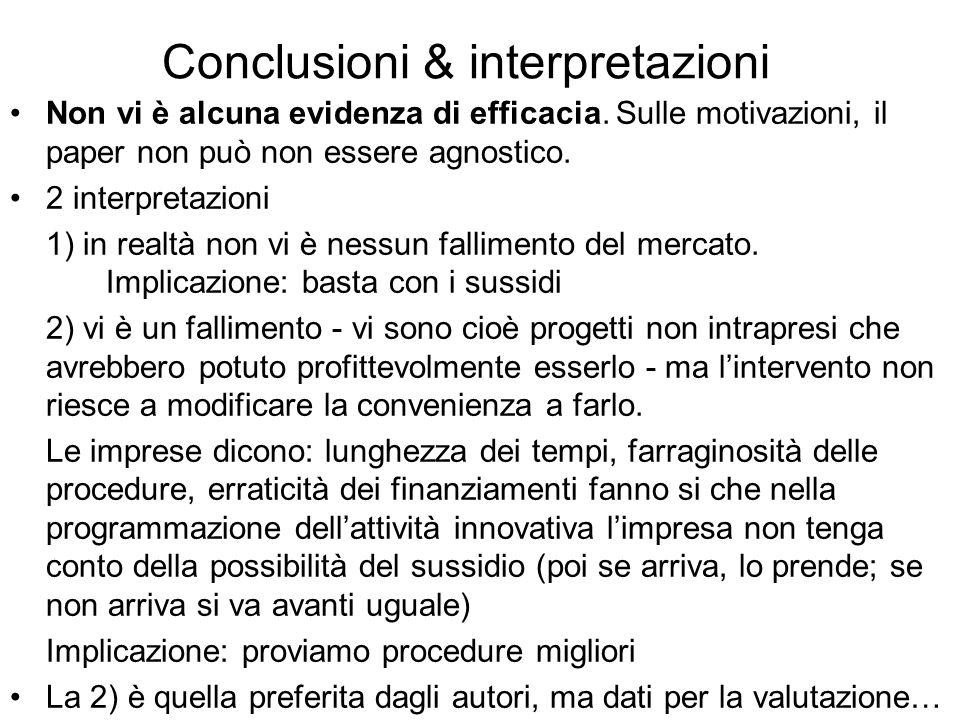 Conclusioni & interpretazioni Non vi è alcuna evidenza di efficacia.