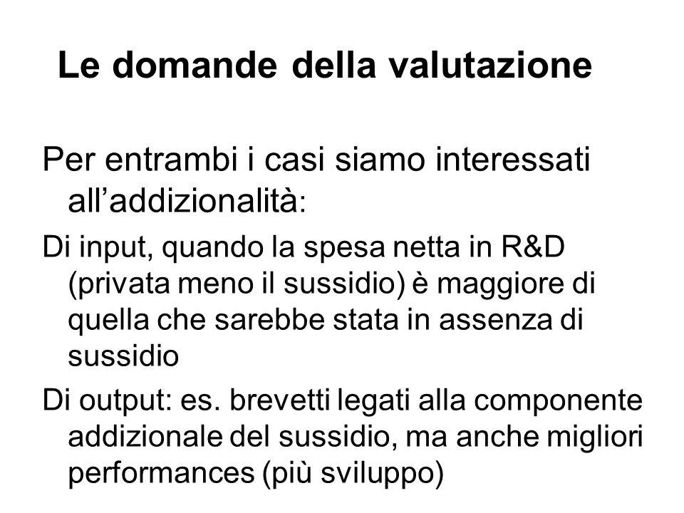 Le domande della valutazione Per entrambi i casi siamo interessati alladdizionalità : Di input, quando la spesa netta in R&D (privata meno il sussidio) è maggiore di quella che sarebbe stata in assenza di sussidio Di output: es.