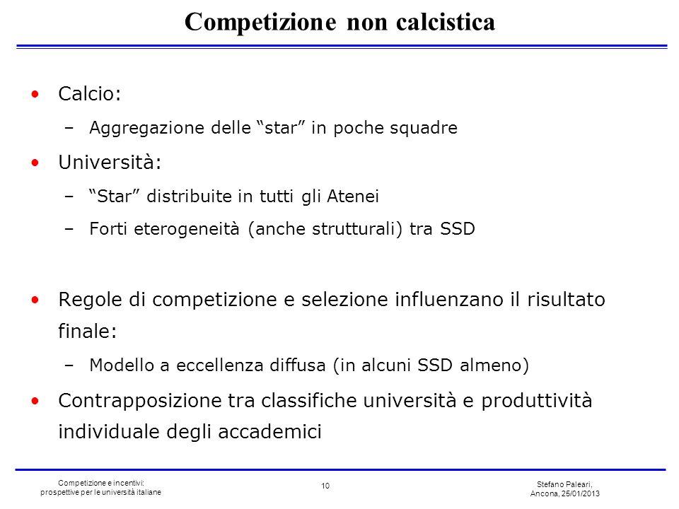 Stefano Paleari, Ancona, 25/01/2013 Competizione e incentivi: prospettive per le università italiane Calcio: –Aggregazione delle star in poche squadre