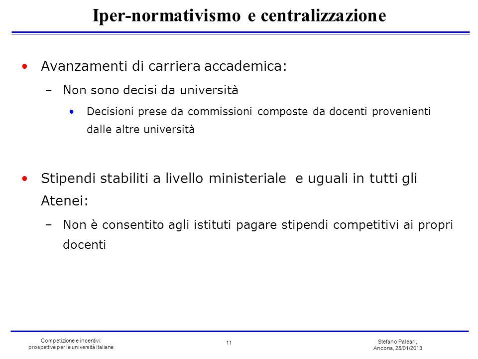 Stefano Paleari, Ancona, 25/01/2013 Competizione e incentivi: prospettive per le università italiane Avanzamenti di carriera accademica: –Non sono dec