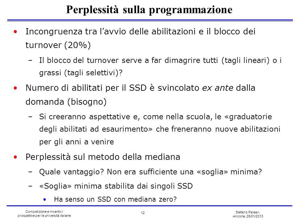 Stefano Paleari, Ancona, 25/01/2013 Competizione e incentivi: prospettive per le università italiane Incongruenza tra lavvio delle abilitazioni e il b