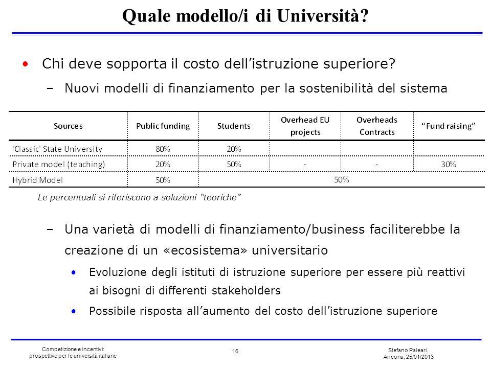 Stefano Paleari, Ancona, 25/01/2013 Competizione e incentivi: prospettive per le università italiane Chi deve sopporta il costo dellistruzione superio