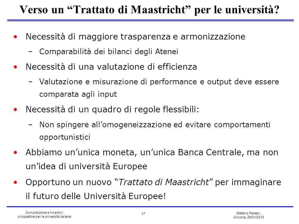 Stefano Paleari, Ancona, 25/01/2013 Competizione e incentivi: prospettive per le università italiane Necessità di maggiore trasparenza e armonizzazion
