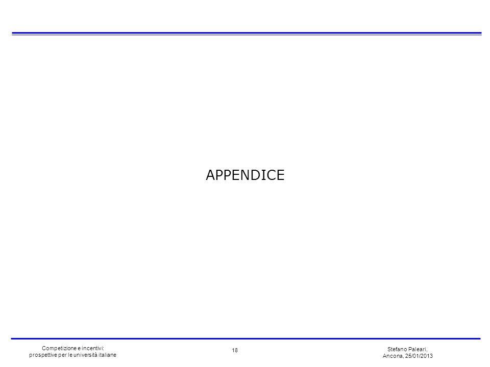 Stefano Paleari, Ancona, 25/01/2013 Competizione e incentivi: prospettive per le università italiane APPENDICE 18