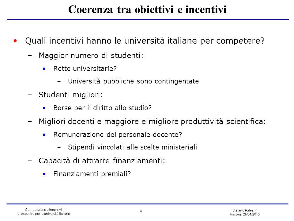 Stefano Paleari, Ancona, 25/01/2013 Competizione e incentivi: prospettive per le università italiane Quali incentivi hanno le università italiane per