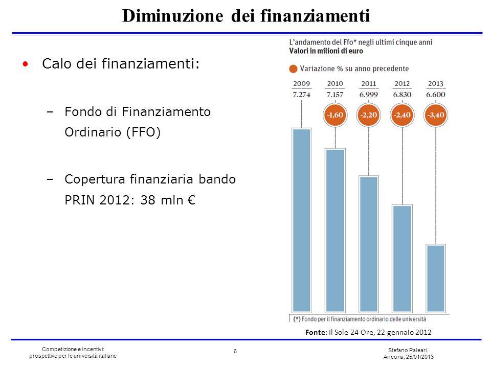 Stefano Paleari, Ancona, 25/01/2013 Competizione e incentivi: prospettive per le università italiane Calo dei finanziamenti: –Fondo di Finanziamento O