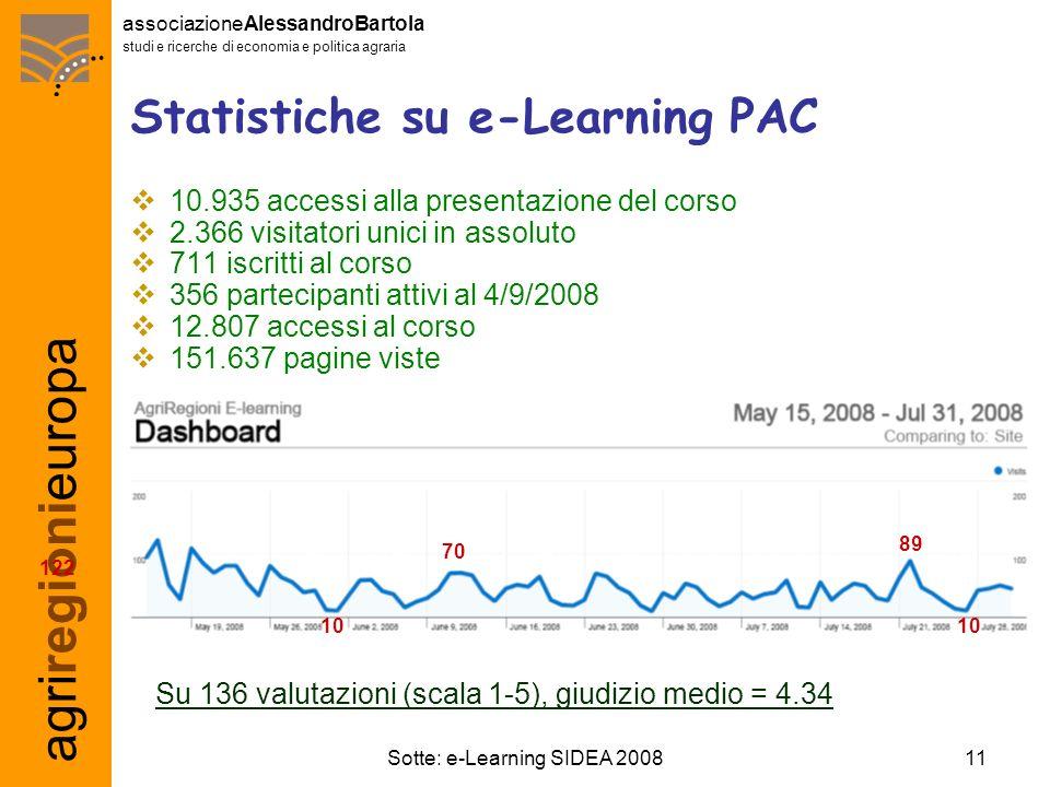 agriregionieuropa associazioneAlessandroBartola studi e ricerche di economia e politica agraria 11Sotte: e-Learning SIDEA 2008 Statistiche su e-Learni