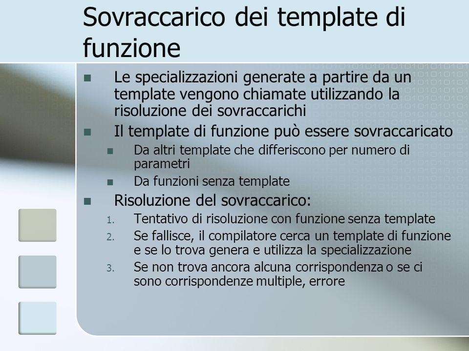 Sovraccarico dei template di funzione Le specializzazioni generate a partire da un template vengono chiamate utilizzando la risoluzione dei sovraccari
