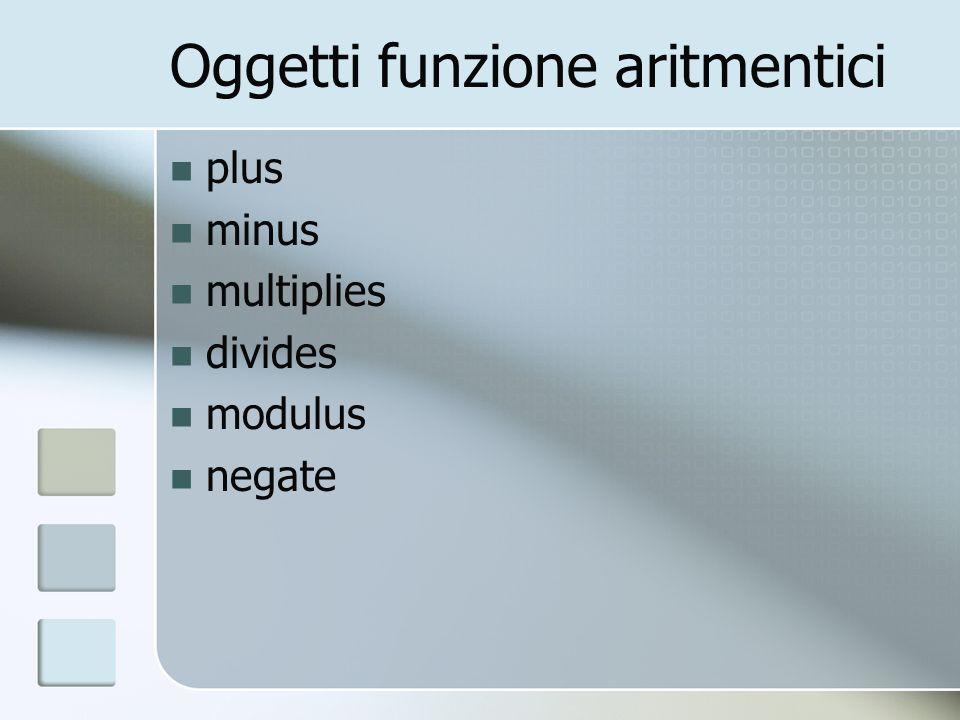 Oggetti funzione aritmentici plus minus multiplies divides modulus negate