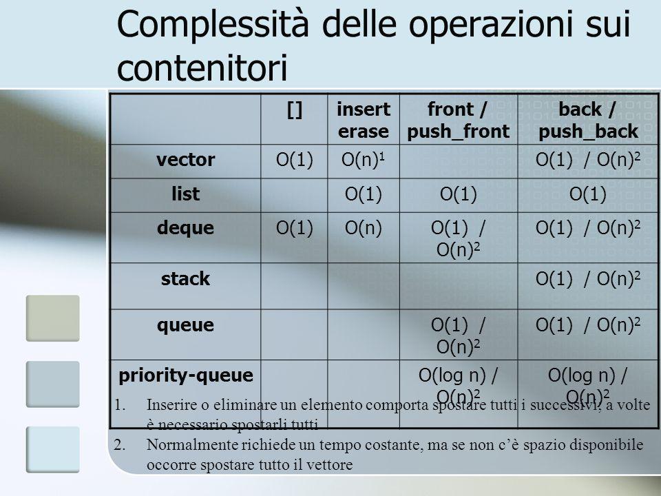 Complessità delle operazioni sui contenitori []insert erase front / push_front back / push_back vectorO(1)O(n) 1 O(1) / O(n) 2 listO(1) dequeO(1)O(n)O
