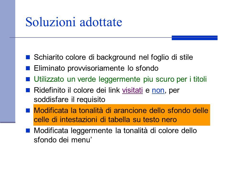 Soluzioni adottate Schiarito colore di background nel foglio di stile Eliminato provvisoriamente lo sfondo Utilizzato un verde leggermente piu scuro p