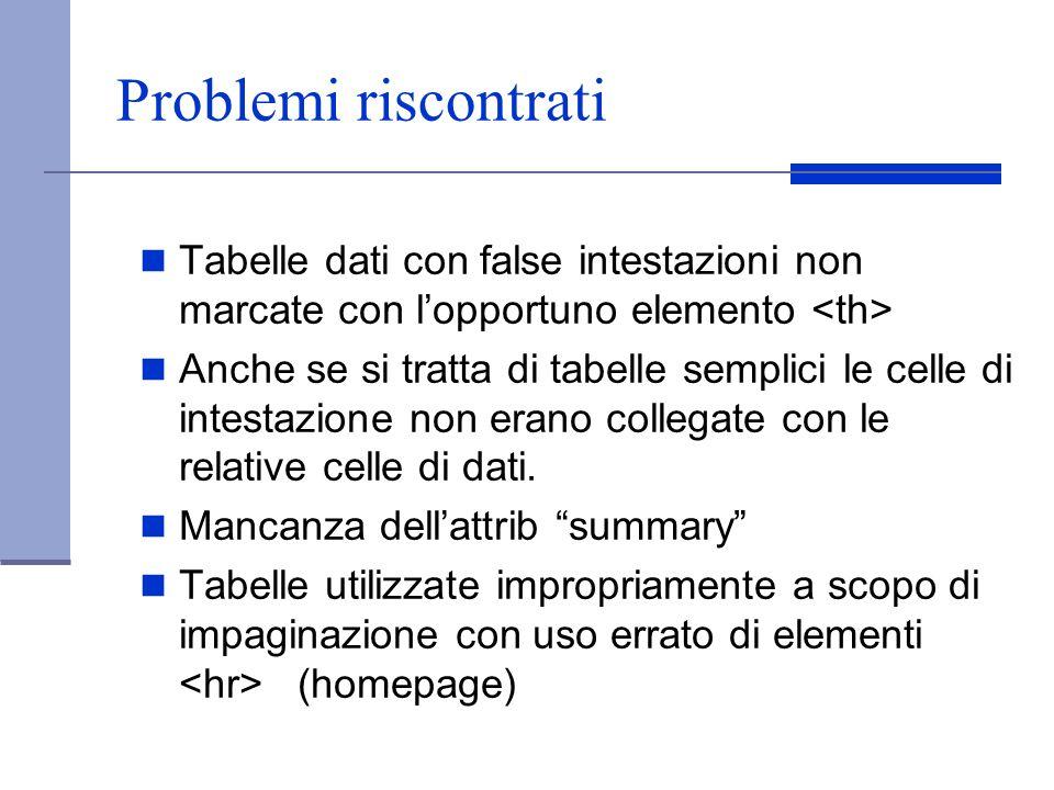 Problemi riscontrati Tabelle dati con false intestazioni non marcate con lopportuno elemento Anche se si tratta di tabelle semplici le celle di intest