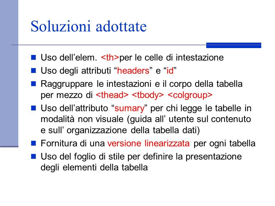 Soluzioni adottate Uso dellelem. per le celle di intestazione Uso degli attributi headers e id Raggruppare le intestazioni e il corpo della tabella pe