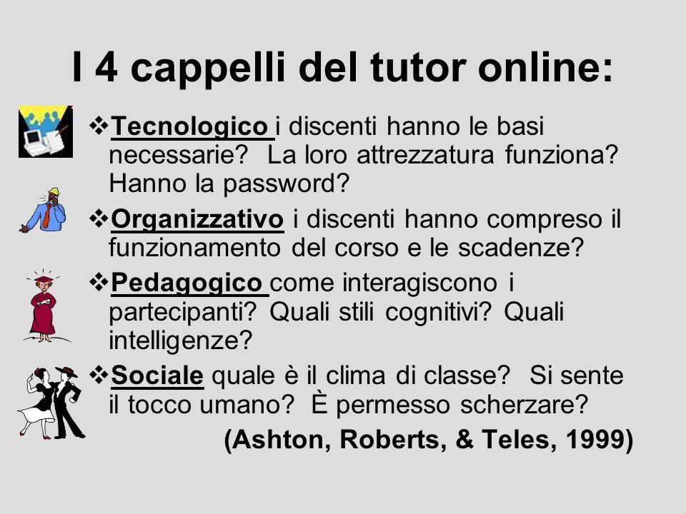 I 4 cappelli del tutor online: Tecnologico i discenti hanno le basi necessarie.