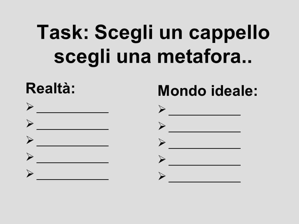 Task: Scegli un cappello scegli una metafora.. Realtà: ___________ Mondo ideale: ___________