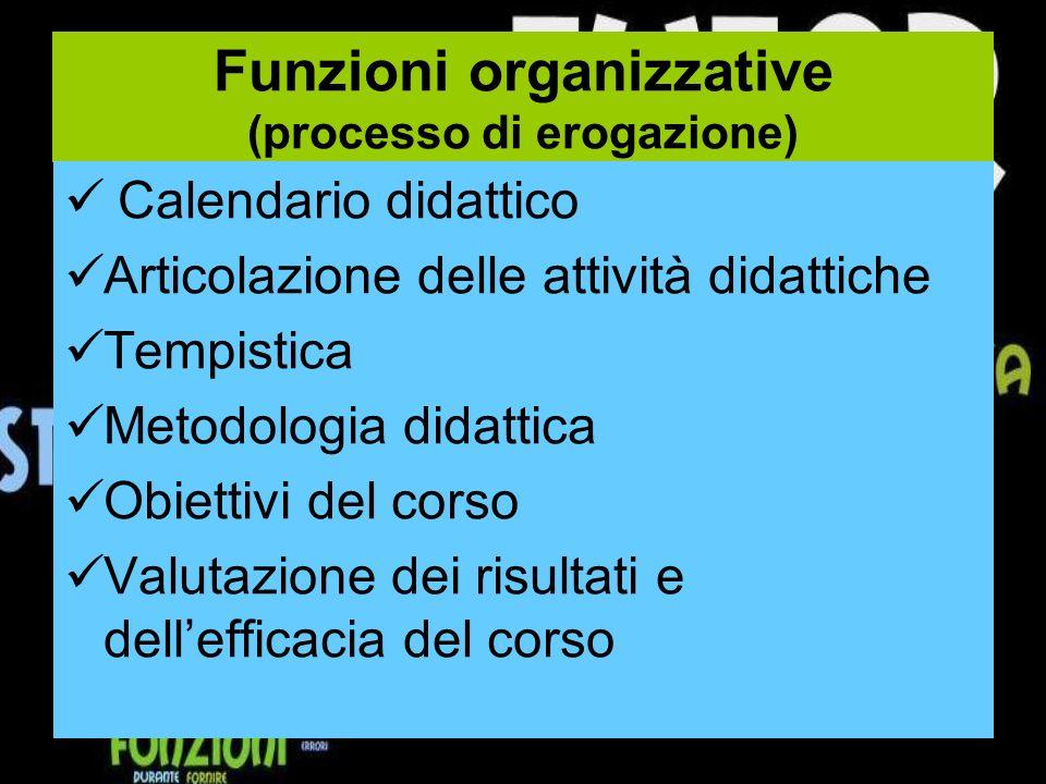 Funzioni organizzative (processo di erogazione) Calendario didattico Articolazione delle attività didattiche Tempistica Metodologia didattica Obiettivi del corso Valutazione dei risultati e dellefficacia del corso