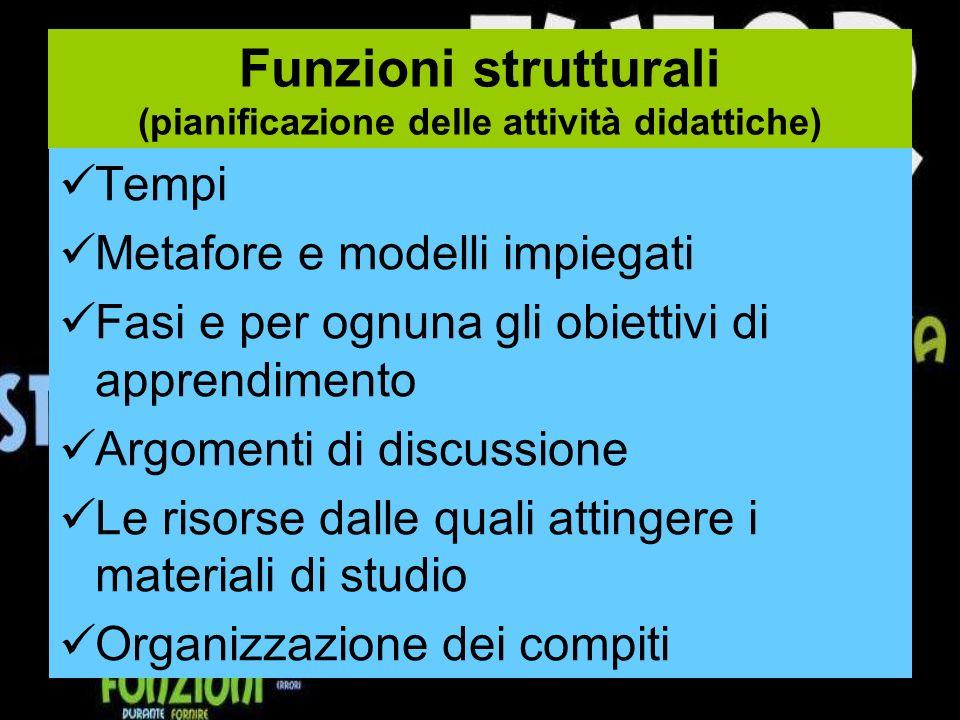 Funzioni strutturali (pianificazione delle attività didattiche) Tempi Metafore e modelli impiegati Fasi e per ognuna gli obiettivi di apprendimento Argomenti di discussione Le risorse dalle quali attingere i materiali di studio Organizzazione dei compiti