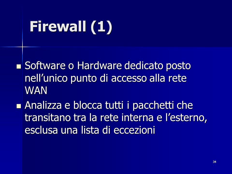 34 Firewall (1) Software o Hardware dedicato posto nellunico punto di accesso alla rete WAN Software o Hardware dedicato posto nellunico punto di acce