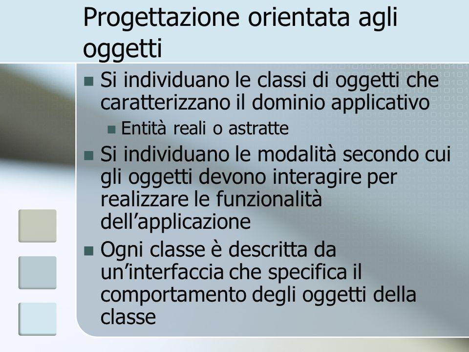 Progettazione orientata agli oggetti Si individuano le classi di oggetti che caratterizzano il dominio applicativo Entità reali o astratte Si individu