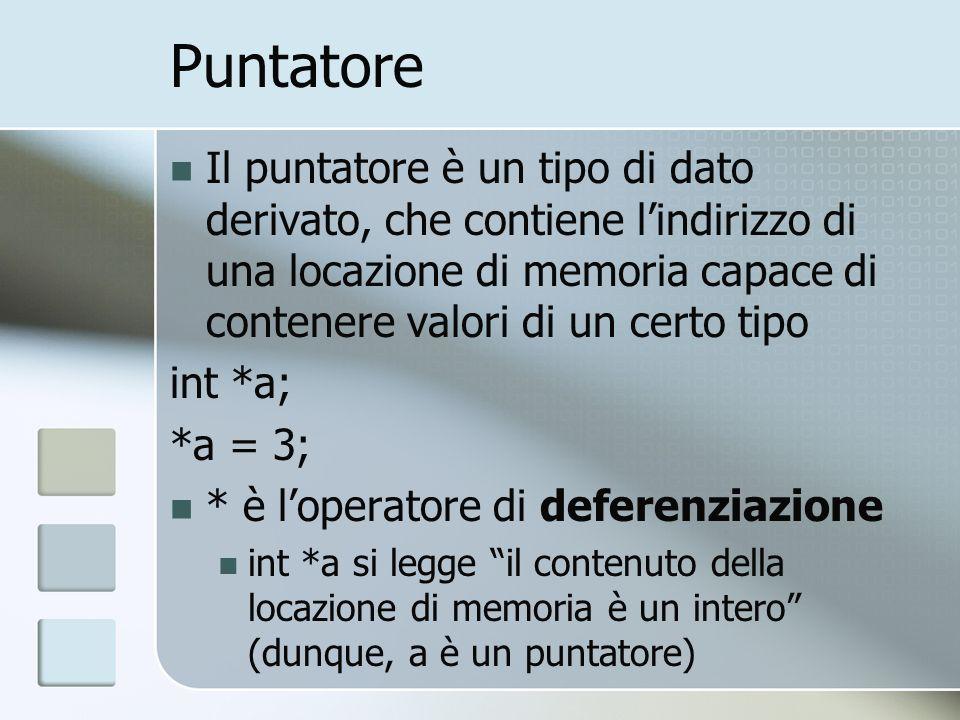 Puntatore Il puntatore è un tipo di dato derivato, che contiene lindirizzo di una locazione di memoria capace di contenere valori di un certo tipo int