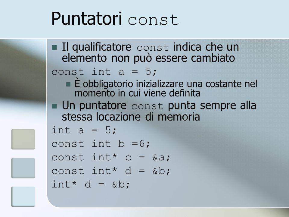 Puntatori const Il qualificatore const indica che un elemento non può essere cambiato const int a = 5; È obbligatorio inizializzare una costante nel m
