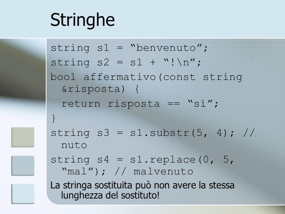 Stringhe string s1 = benvenuto; string s2 = s1 + !\n; bool affermativo(const string &risposta) { return risposta == sì; } string s3 = s1.substr(5, 4);