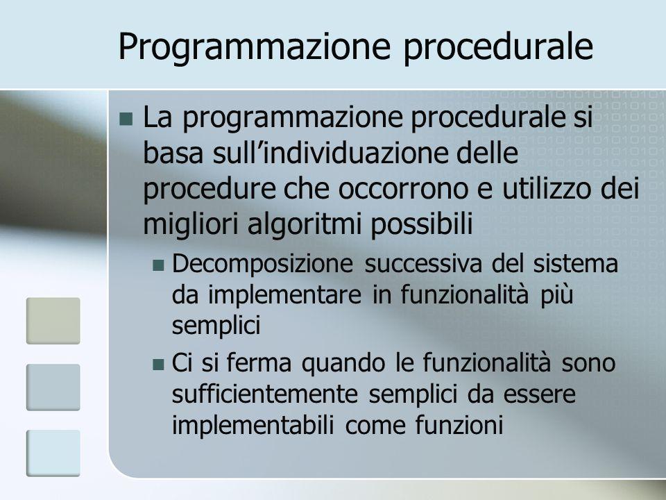 Esempio di programmazione procedurale #include using namespace std; void scambia(int& n1, int& n2) { int temp = n1; n1 = n2; n2 = temp; } int main() { int a, b; cout << a= ; cin >> a; cout << b= ; cin >> b; scambia(a, b); cout << a= << a << , b= << b << endl; system( pause ); return 0; }