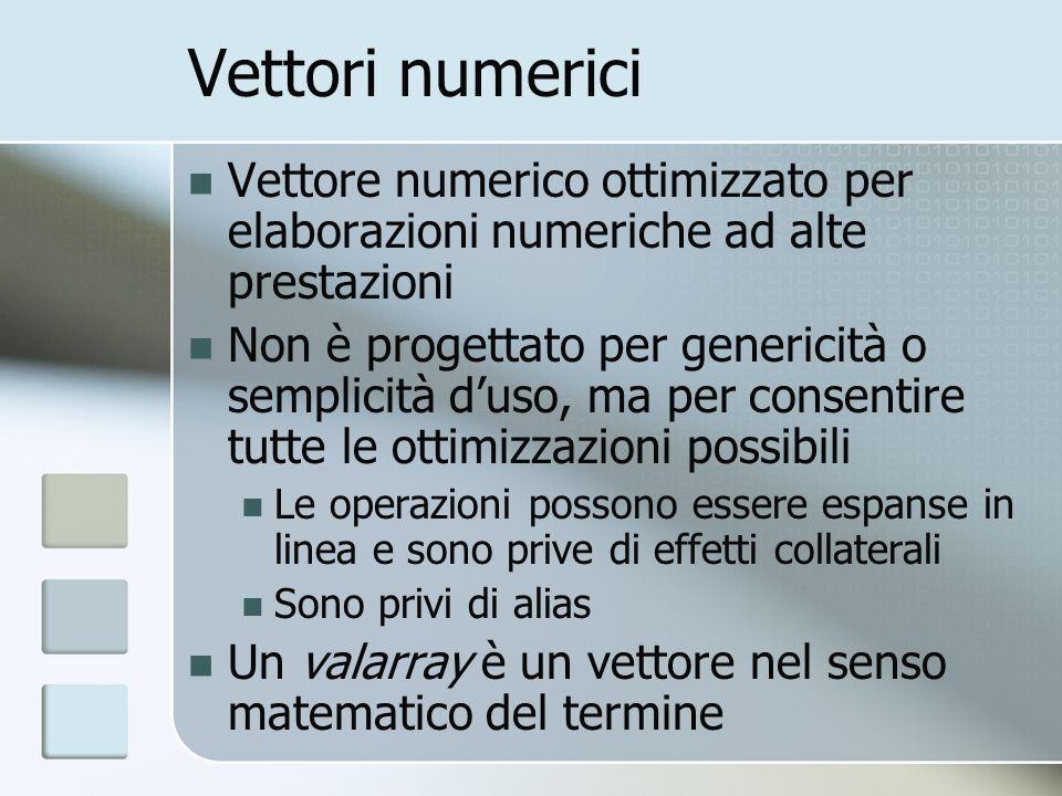 Vettori numerici Vettore numerico ottimizzato per elaborazioni numeriche ad alte prestazioni Non è progettato per genericità o semplicità duso, ma per consentire tutte le ottimizzazioni possibili Le operazioni possono essere espanse in linea e sono prive di effetti collaterali Sono privi di alias Un valarray è un vettore nel senso matematico del termine