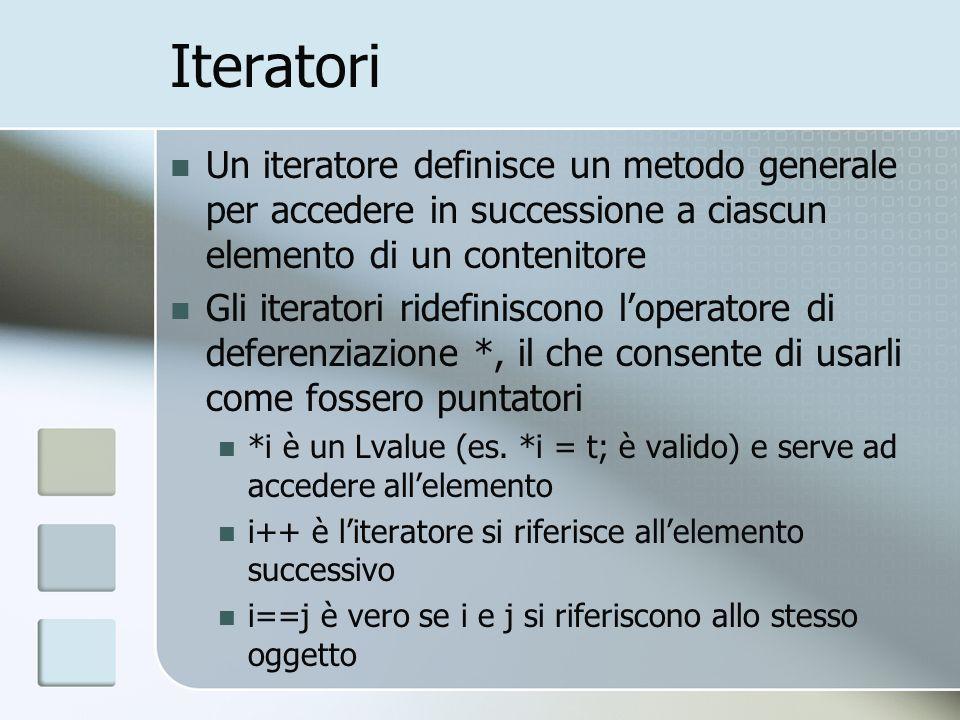 Iteratore Tutti i contenitori della libreria standard definiscono un iteratore vector ::iterator i; Gli iteratori ridefiniscono gli operatori deferenziazione *, consente luso come un puntatore Incremento ++ Uguaglianza ==, diuguaglianza != Operatore freccia, es.