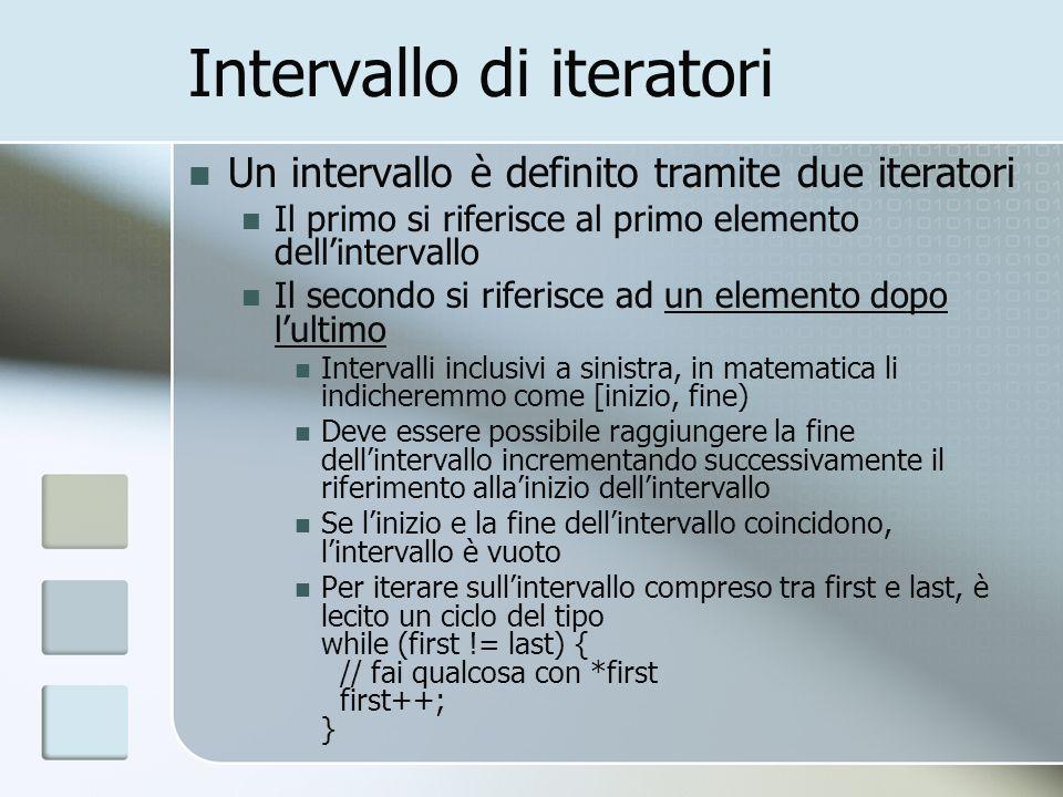 Intervallo di iteratori Un intervallo è definito tramite due iteratori Il primo si riferisce al primo elemento dellintervallo Il secondo si riferisce