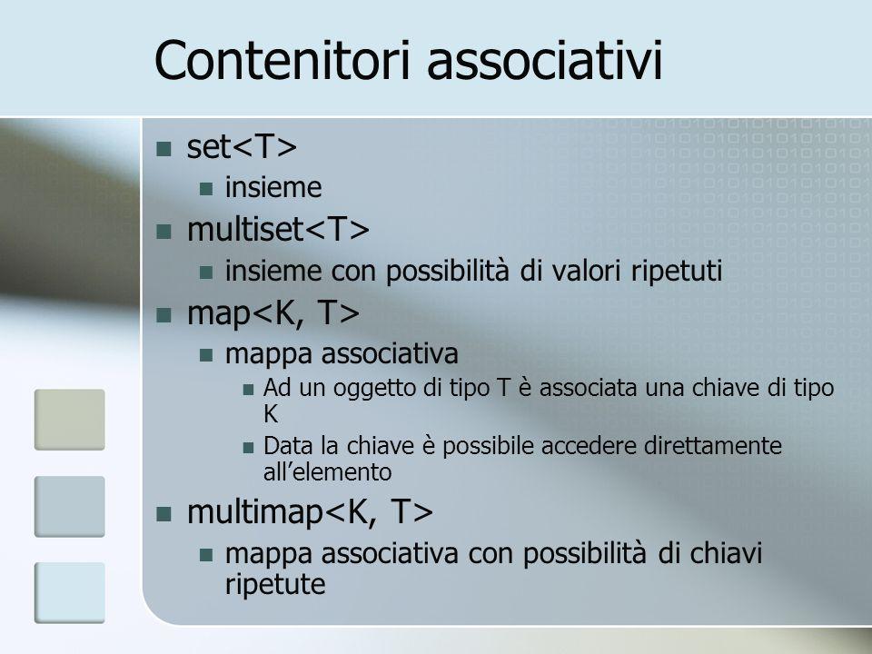 Contenitori associativi set insieme multiset insieme con possibilità di valori ripetuti map mappa associativa Ad un oggetto di tipo T è associata una chiave di tipo K Data la chiave è possibile accedere direttamente allelemento multimap mappa associativa con possibilità di chiavi ripetute