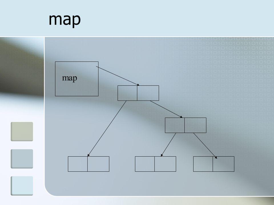 pair tipo generico che identifica una coppia definito come template class pair { //… } es.