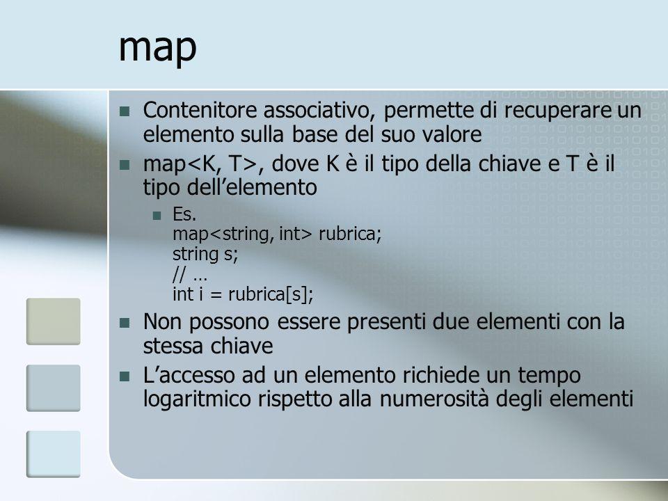 map Contenitore associativo, permette di recuperare un elemento sulla base del suo valore map, dove K è il tipo della chiave e T è il tipo dellelement