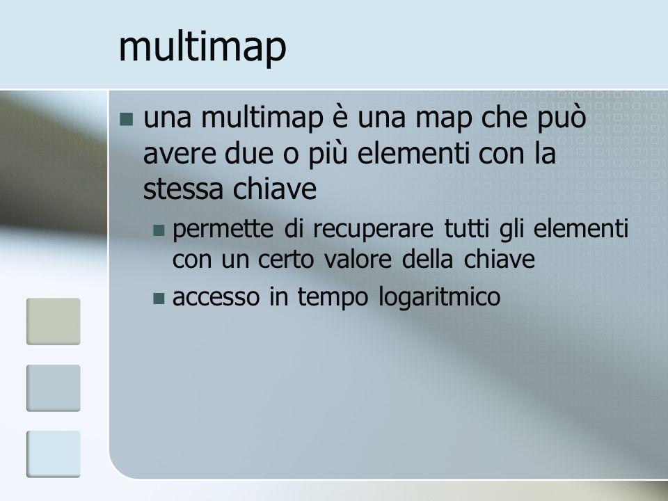 multimap una multimap è una map che può avere due o più elementi con la stessa chiave permette di recuperare tutti gli elementi con un certo valore de