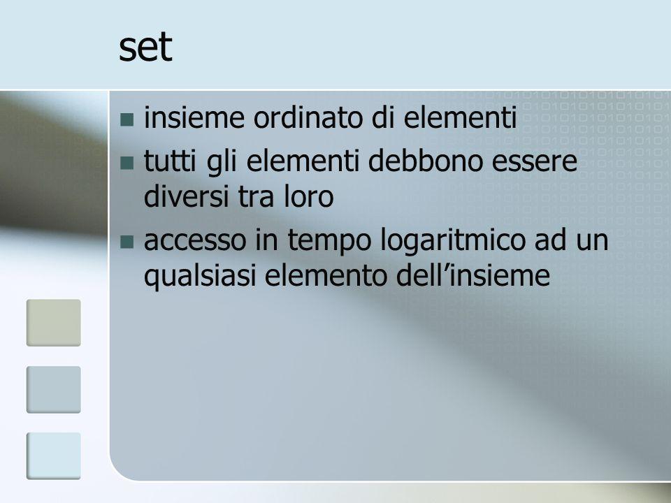 set insieme ordinato di elementi tutti gli elementi debbono essere diversi tra loro accesso in tempo logaritmico ad un qualsiasi elemento dellinsieme