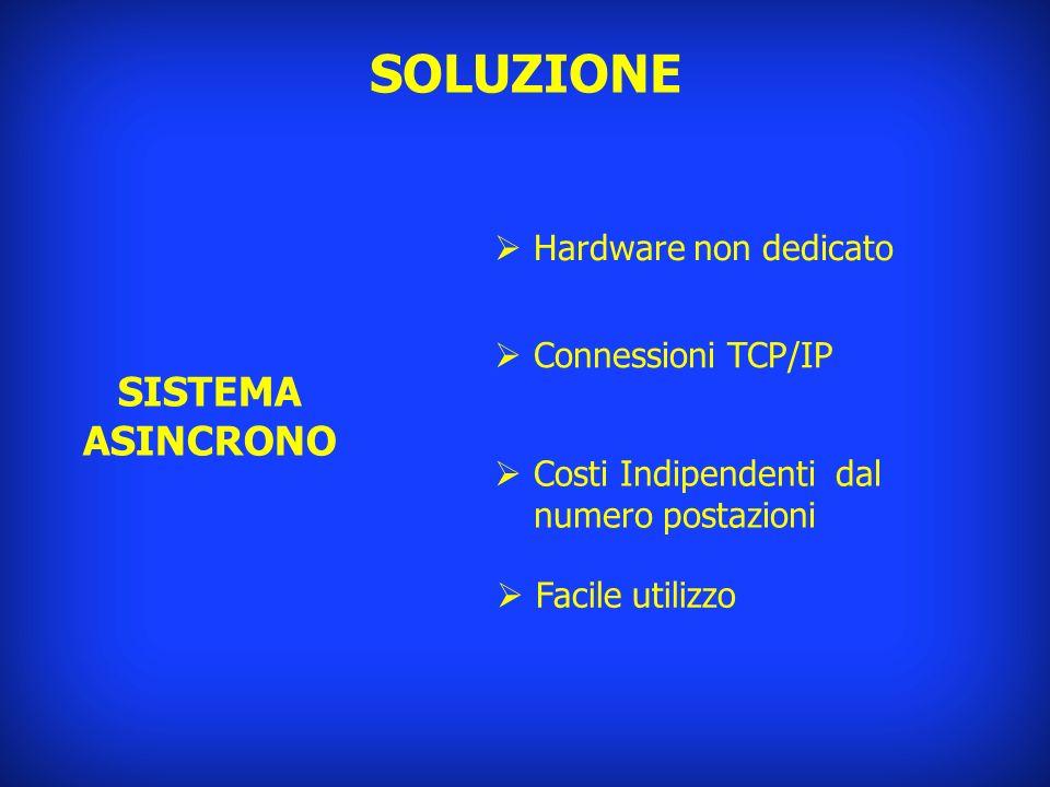 SOLUZIONE SISTEMA ASINCRONO Hardware non dedicato Connessioni TCP/IP Costi Indipendenti dal numero postazioni Facile utilizzo