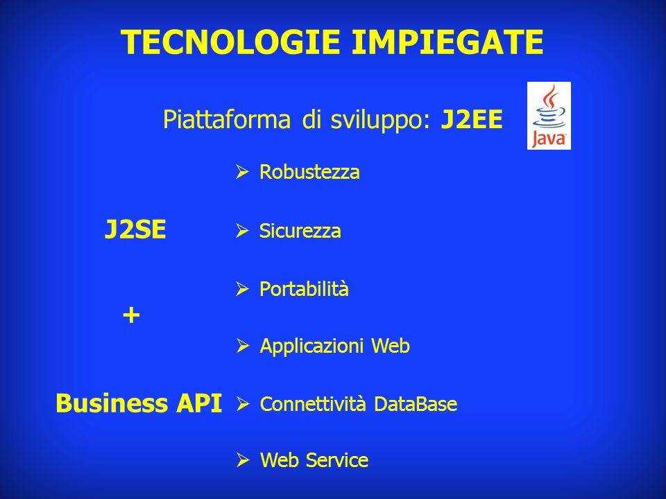 TECNOLOGIE IMPIEGATE Piattaforma di sviluppo: J2EE J2SE Business API + Robustezza Sicurezza Portabilità Applicazioni Web Connettività DataBase Web Ser