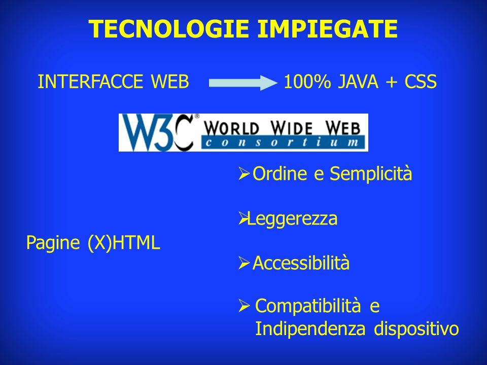 100% JAVA + CSS TECNOLOGIE IMPIEGATE INTERFACCE WEB Pagine (X)HTML Ordine e Semplicità Leggerezza Accessibilità Compatibilità e Indipendenza dispositi