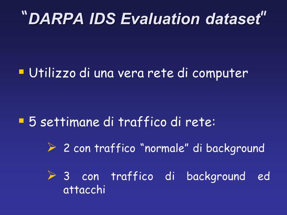 DARPA IDS Evaluation dataset DARPA IDS Evaluation dataset Utilizzo di una vera rete di computer 5 settimane di traffico di rete: 2 con traffico normale di background 3 con traffico di background ed attacchi
