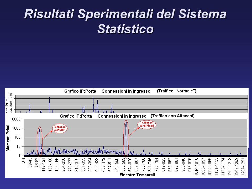 Risultati Sperimentali del Sistema Statistico