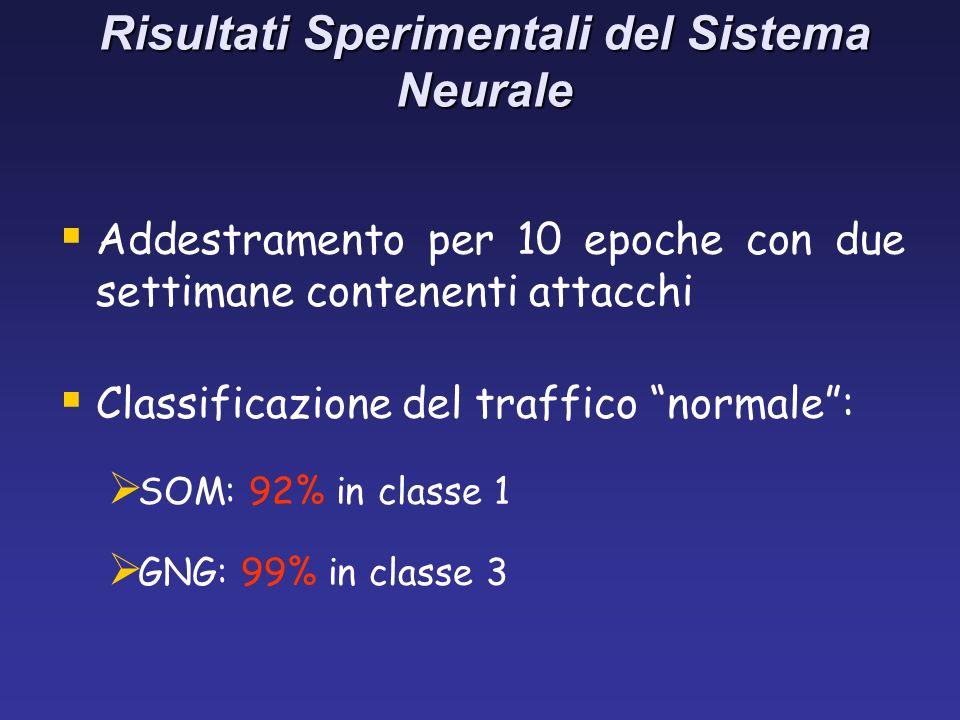 Risultati Sperimentali del Sistema Neurale Addestramento per 10 epoche con due settimane contenenti attacchi Classificazione del traffico normale: SOM: 92% in classe 1 GNG: 99% in classe 3