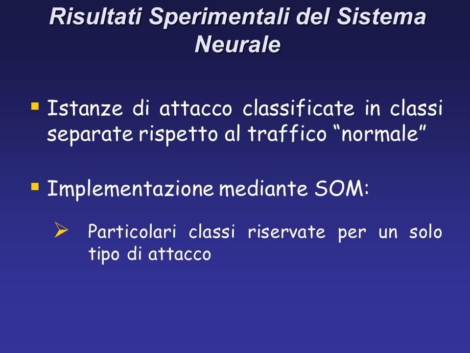 Risultati Sperimentali del Sistema Neurale Istanze di attacco classificate in classi separate rispetto al traffico normale Implementazione mediante SOM: Particolari classi riservate per un solo tipo di attacco